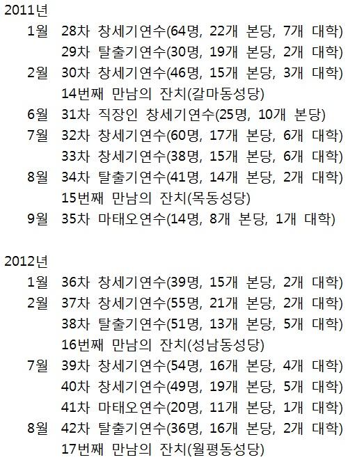 연혁4(11-12년).jpg